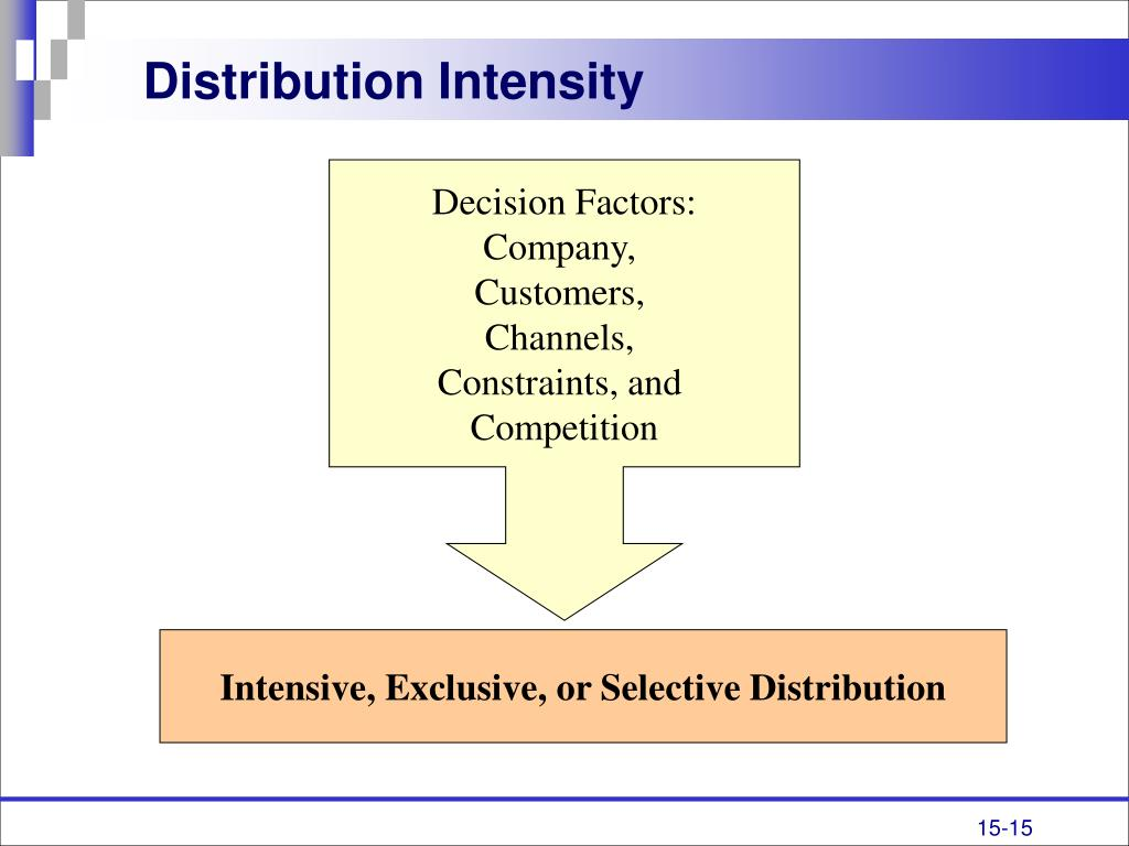 Distribution Intensity
