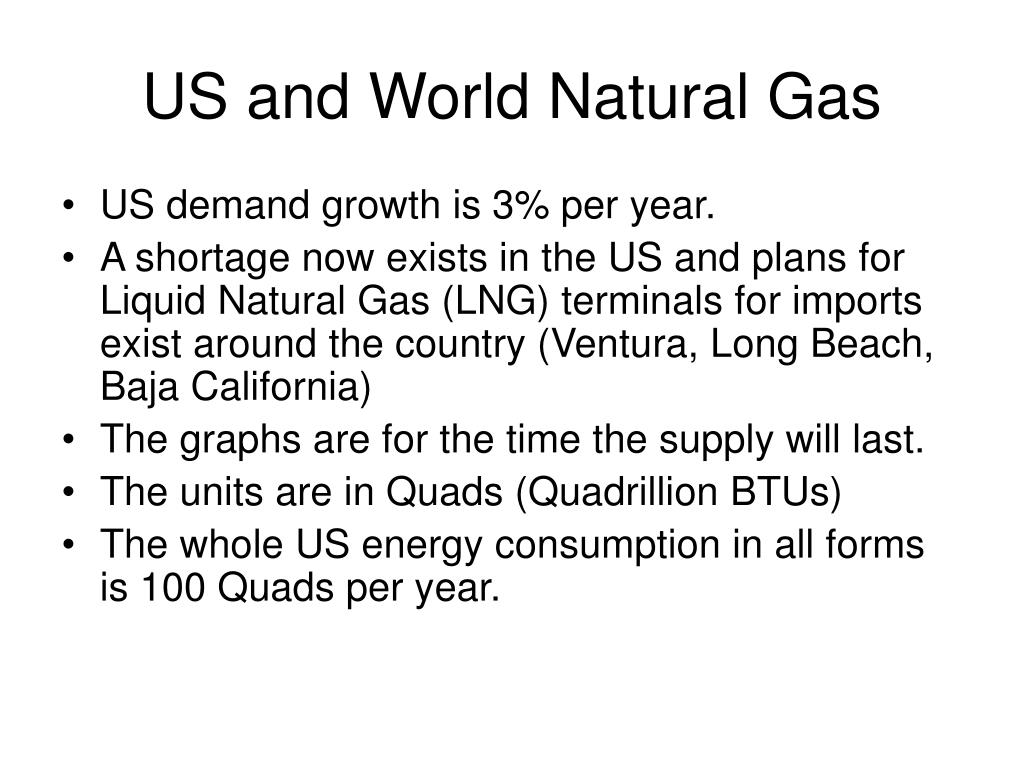 US and World Natural Gas