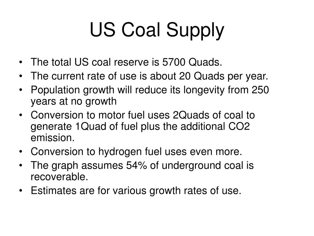 US Coal Supply