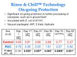 rinse chill technology on going protection