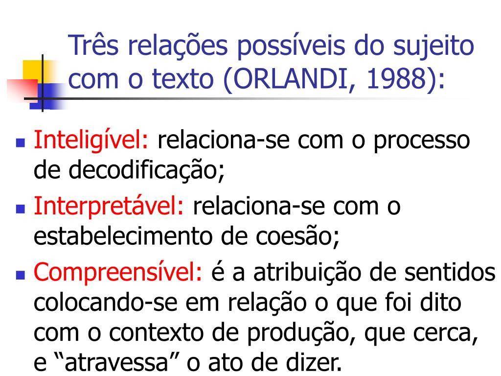 Três relações possíveis do sujeito com o texto (ORLANDI, 1988):