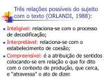 tr s rela es poss veis do sujeito com o texto orlandi 1988