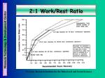 2 1 work rest ratio