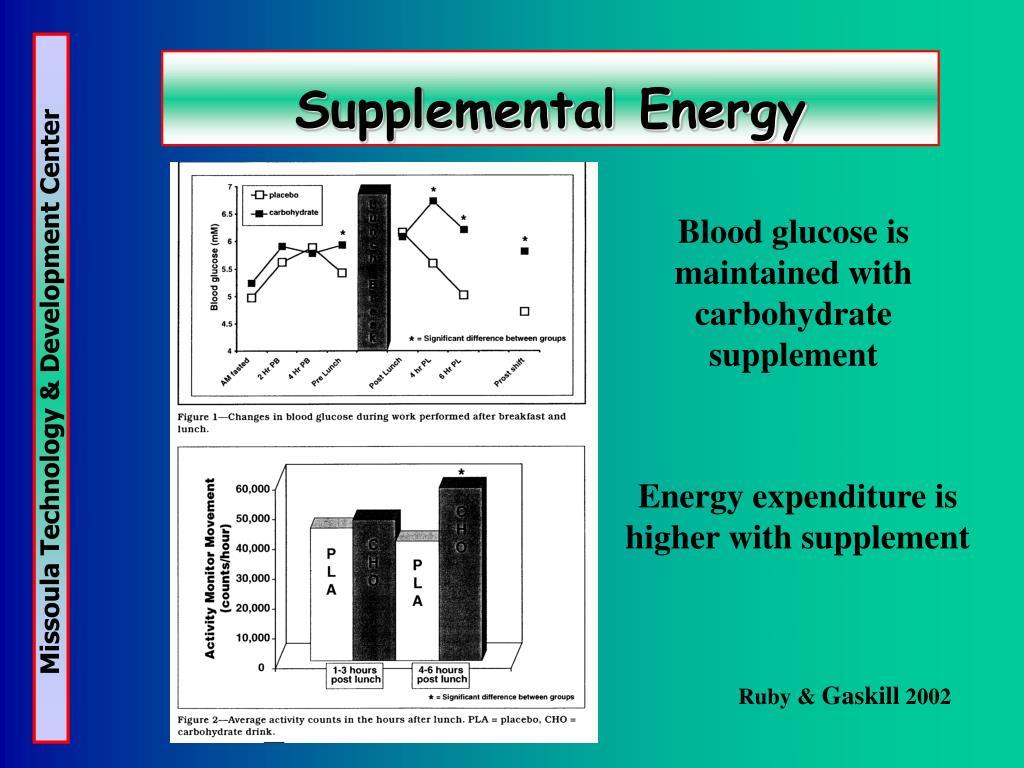 Supplemental Energy