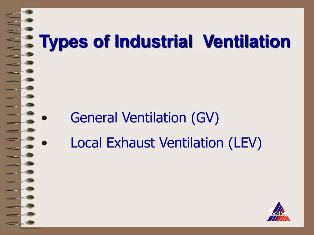 Types of Industrial  Ventilation