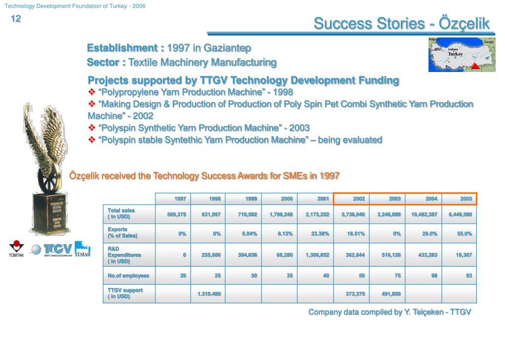 Success Stories -