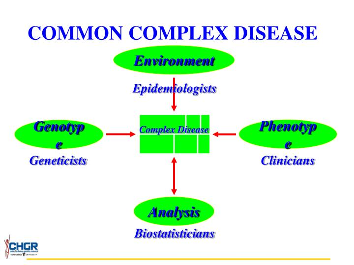 Common complex disease