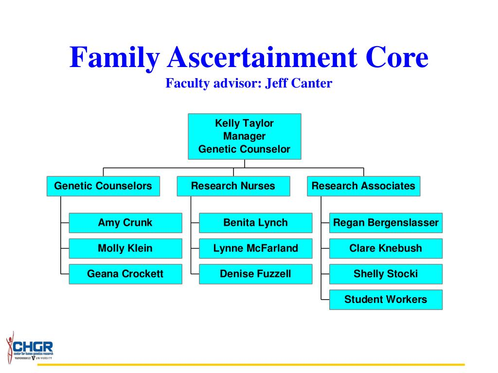 Family Ascertainment Core