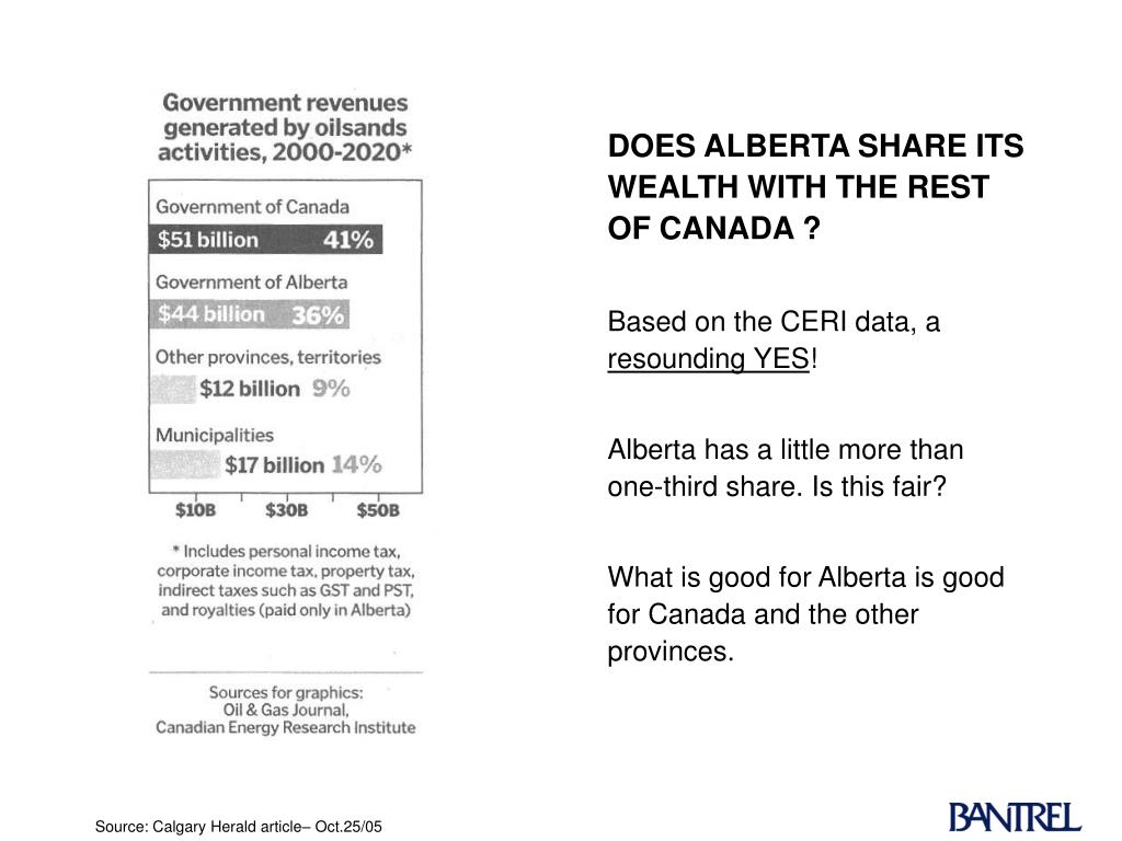 DOES ALBERTA SHARE ITS WEALTH WITH THE REST OF CANADA ?