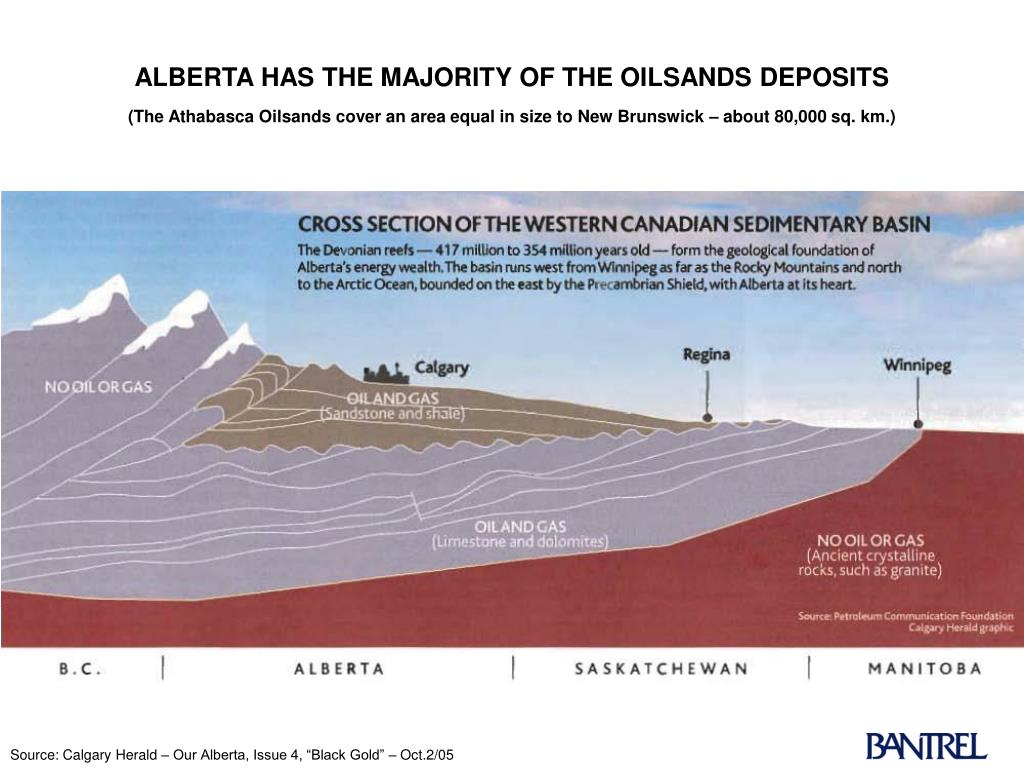 ALBERTA HAS THE MAJORITY OF THE OILSANDS DEPOSITS