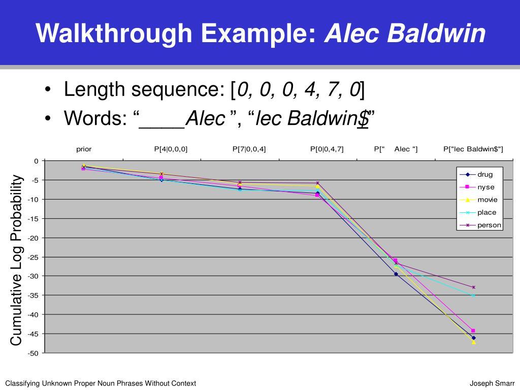 Walkthrough Example:
