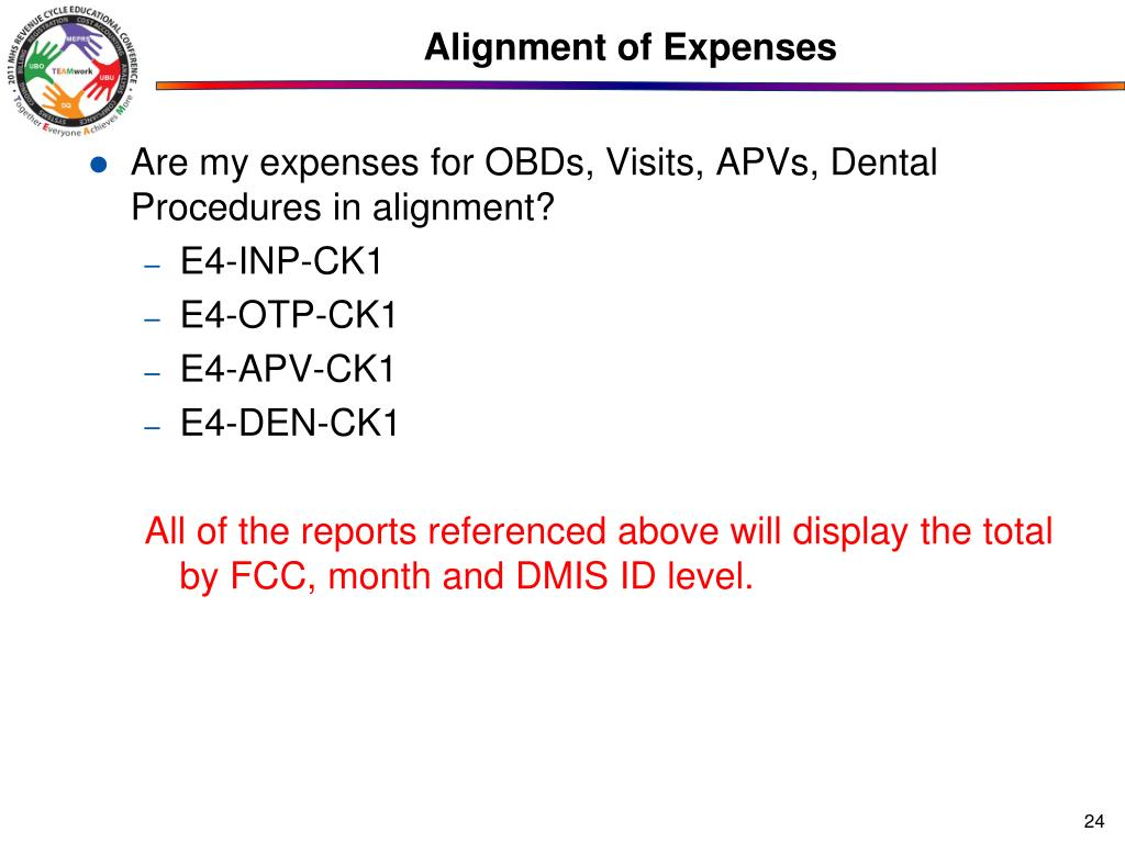 Alignment of Expenses