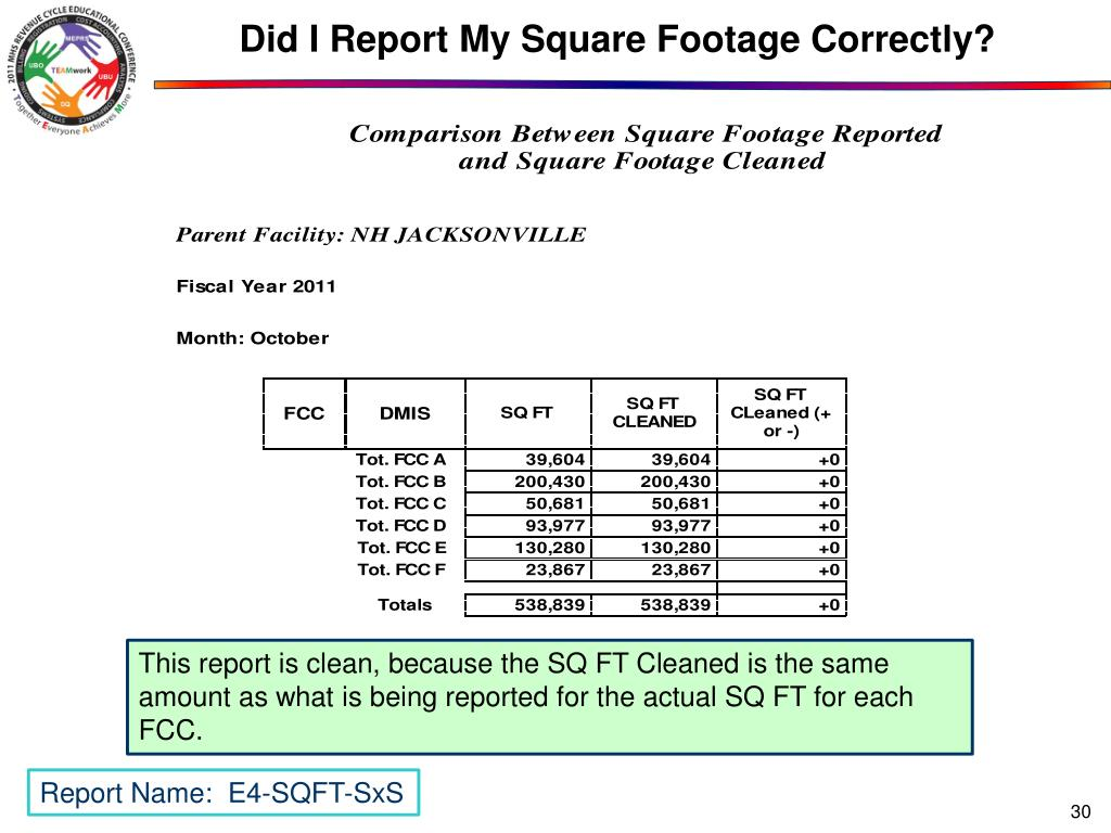 Did I Report My Square Footage Correctly?