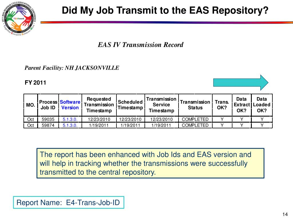 Did My Job Transmit to the EAS Repository?