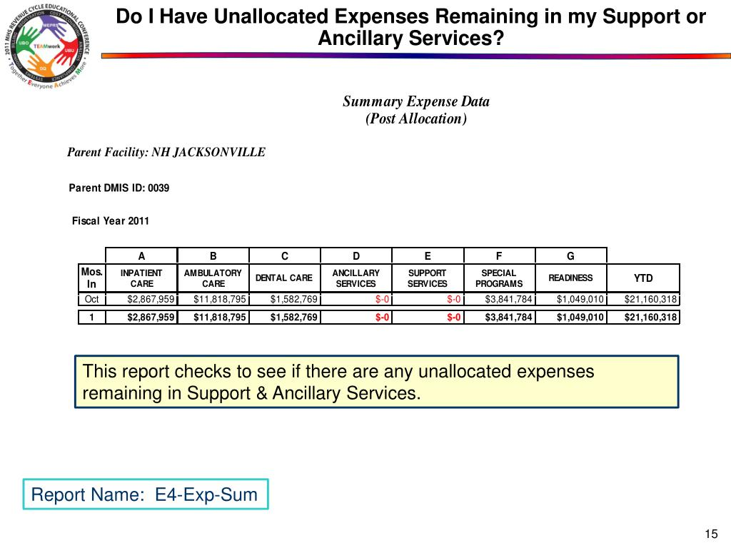 Do I Have Unallocated Expenses Remaining in my Support or Ancillary Services?