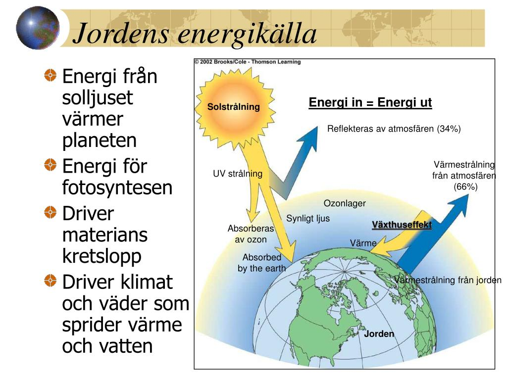 Energi in = Energi ut