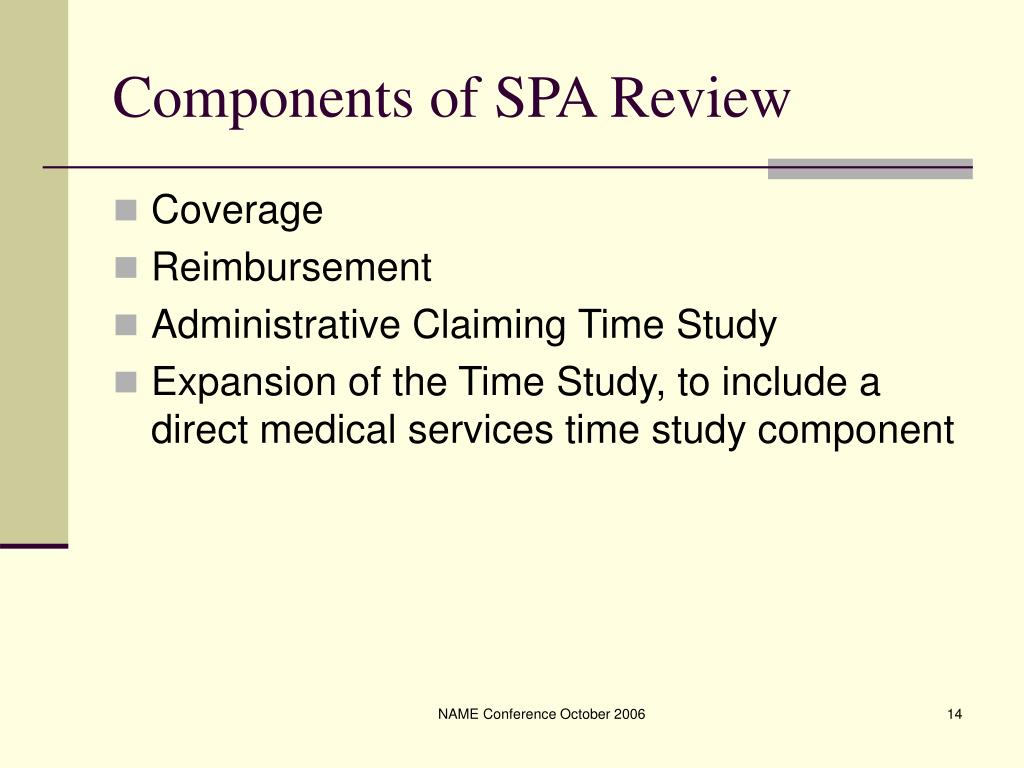 Components of SPA Review