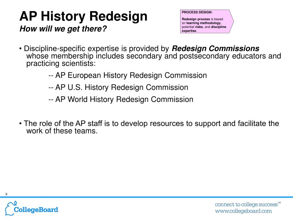 AP History Redesign