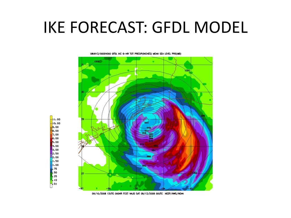 IKE FORECAST: GFDL MODEL