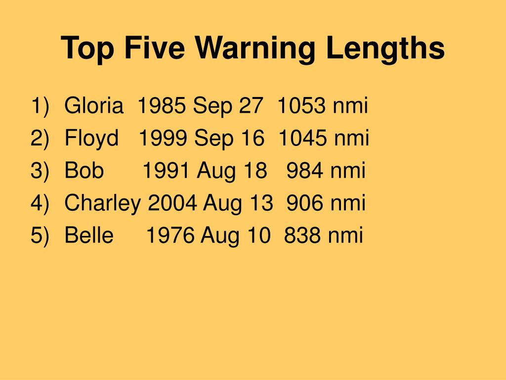 Top Five Warning Lengths