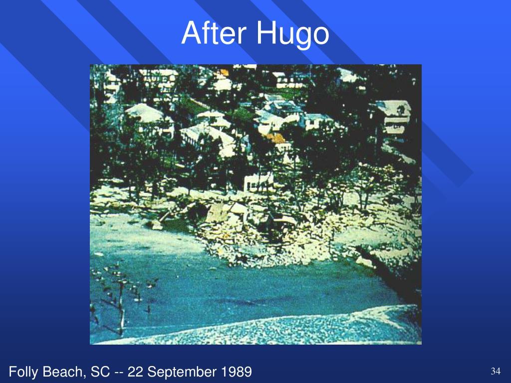 After Hugo