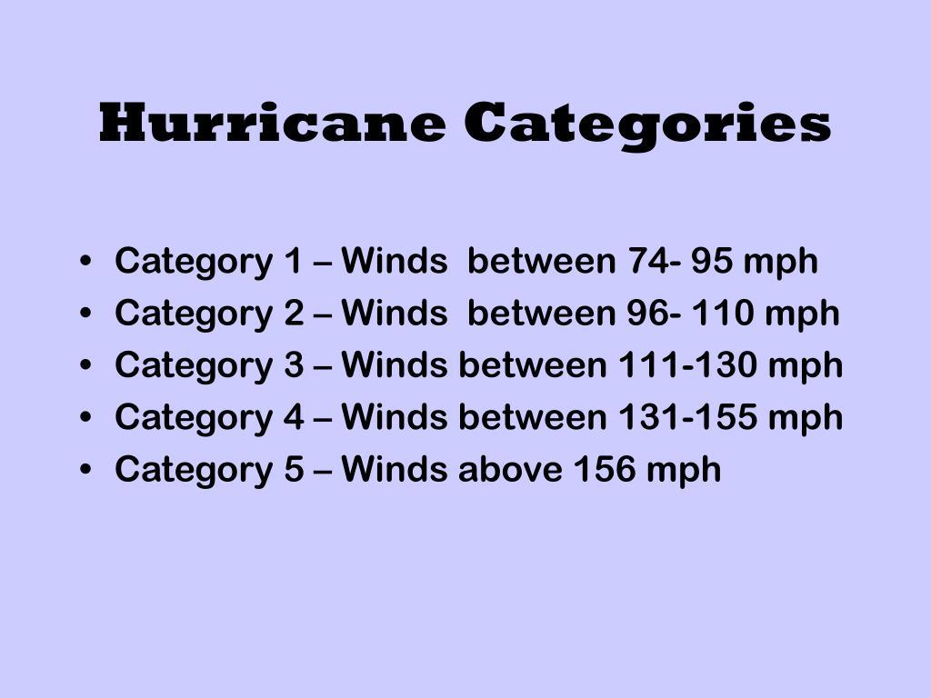 Category 1 – Winds  between 74- 95 mph