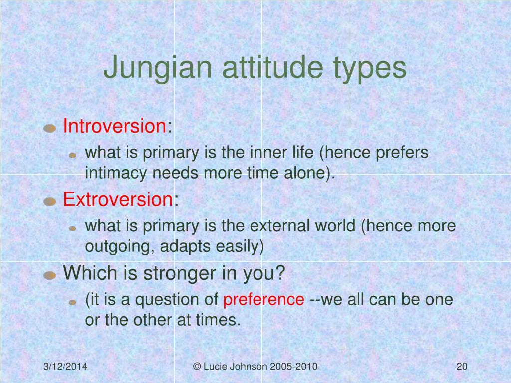 Jungian attitude types