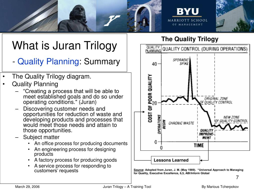 juran trilogy Juran's three basic steps to progress-total quality managment-handouts, lecture notes for total quality management (tqm) ambedkar university, delhi the juran's trilogy the juran's trilogy summarizes the three primary managerial functions quality planning.