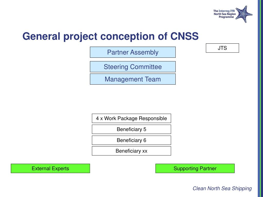 General project conception of CNSS