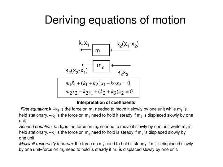 Deriving equations of motion l.jpg