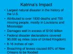katrina s impact