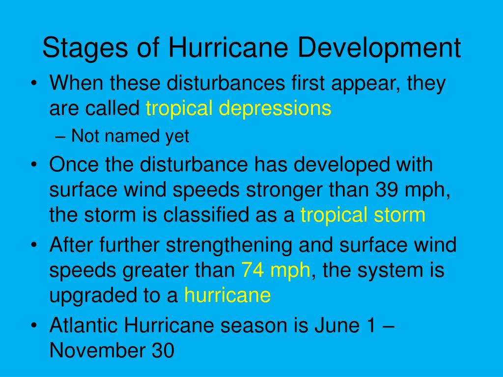 Stages of Hurricane Development