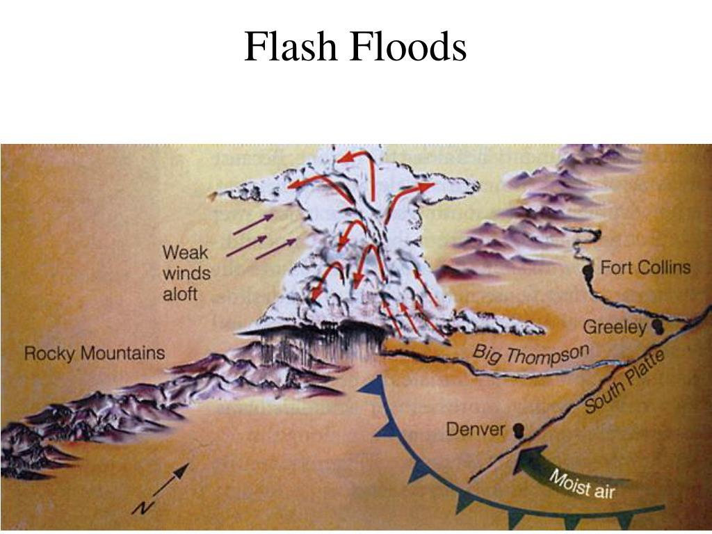 Flash Floods