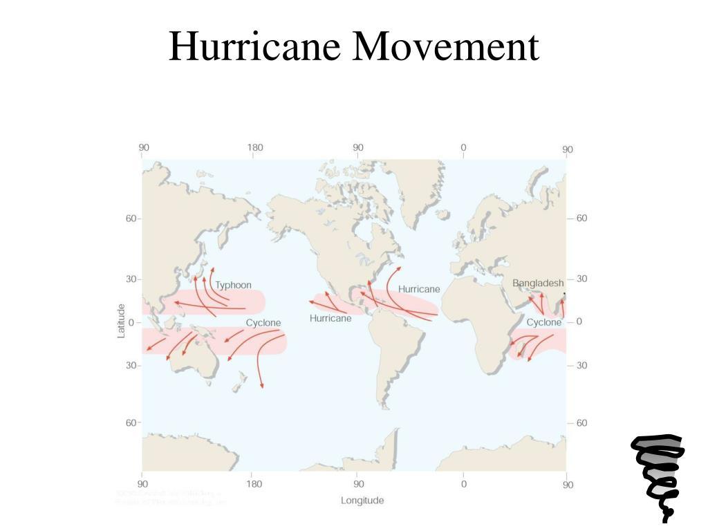 Hurricane Movement