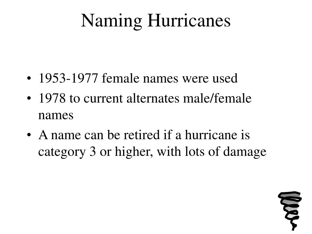 Naming Hurricanes