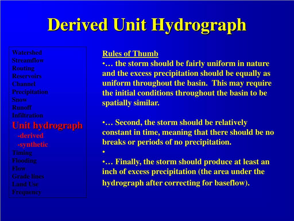 Derived Unit Hydrograph
