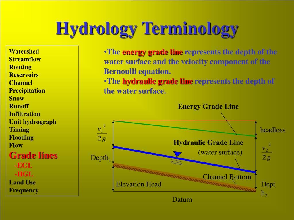 Energy Grade Line