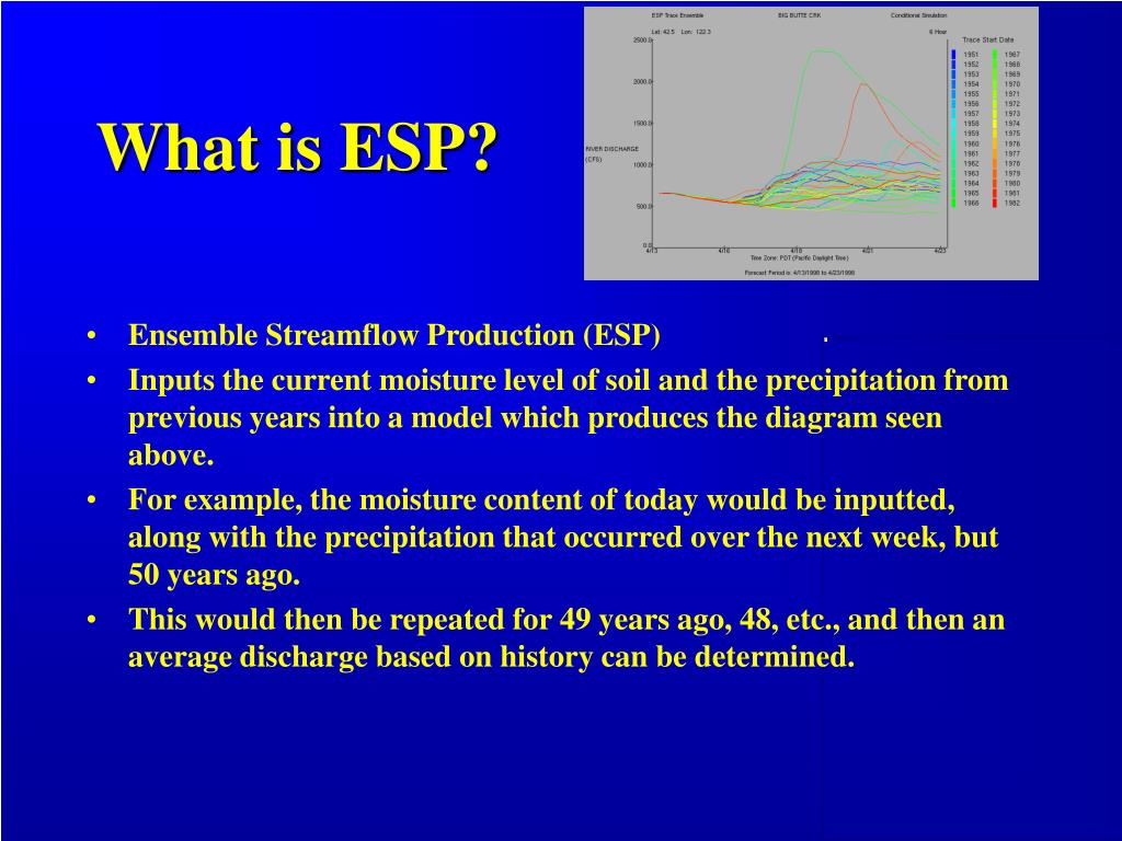 What is ESP?