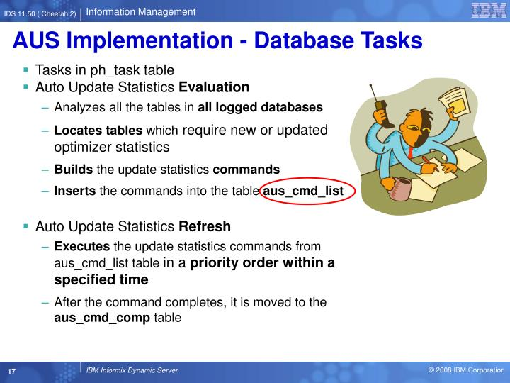 AUS Implementation - Database Tasks