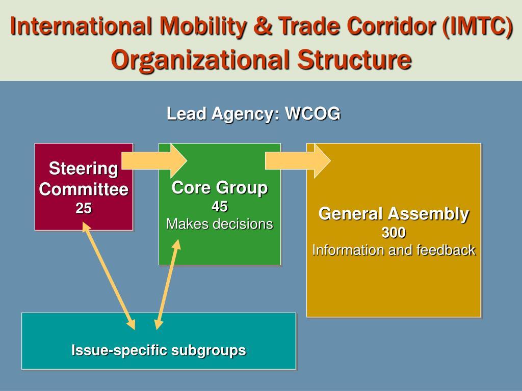 International Mobility & Trade Corridor (IMTC)