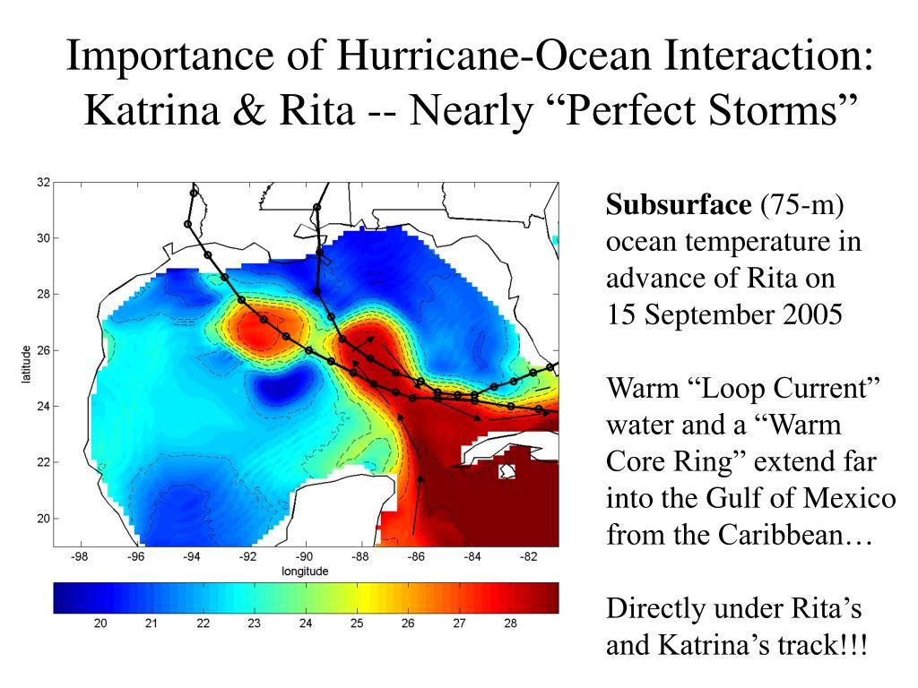 Importance of Hurricane-Ocean Interaction: