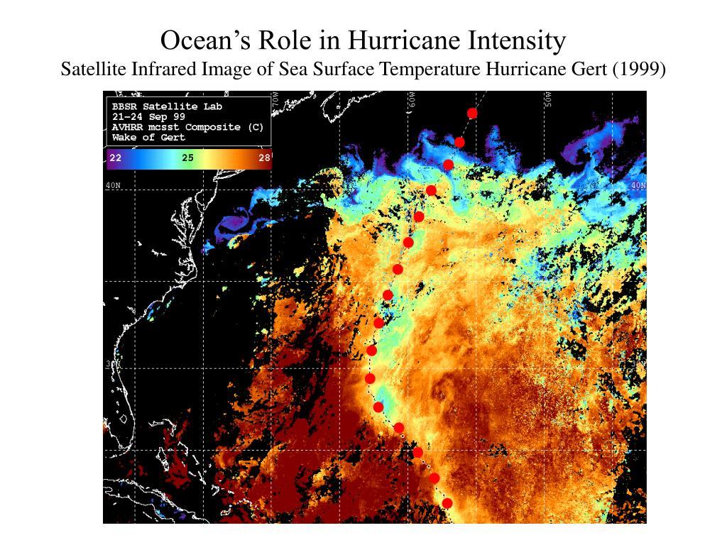 Ocean's Role in Hurricane Intensity
