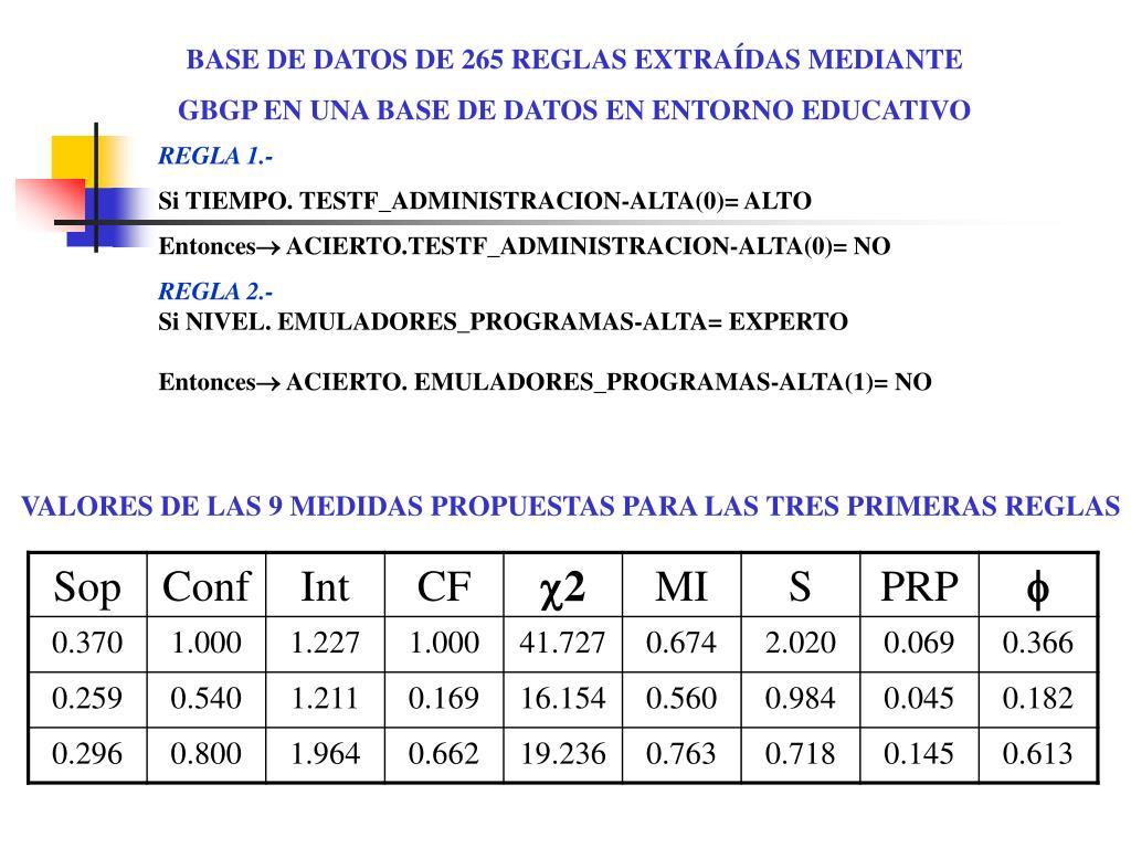 BASE DE DATOS DE 265 REGLAS EXTRAÍDAS MEDIANTE