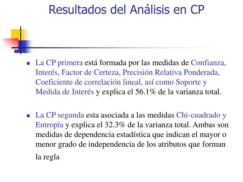 Resultados del Análisis en CP