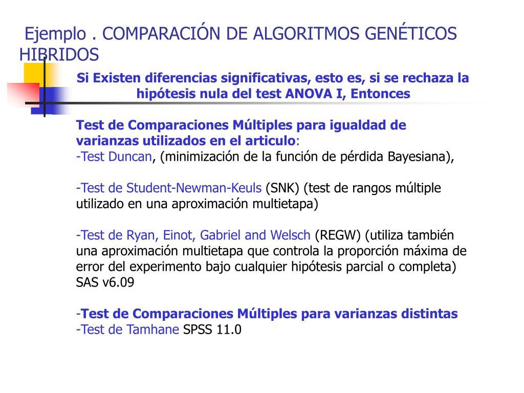 Ejemplo . COMPARACIÓN DE ALGORITMOS GENÉTICOS HIBRIDOS