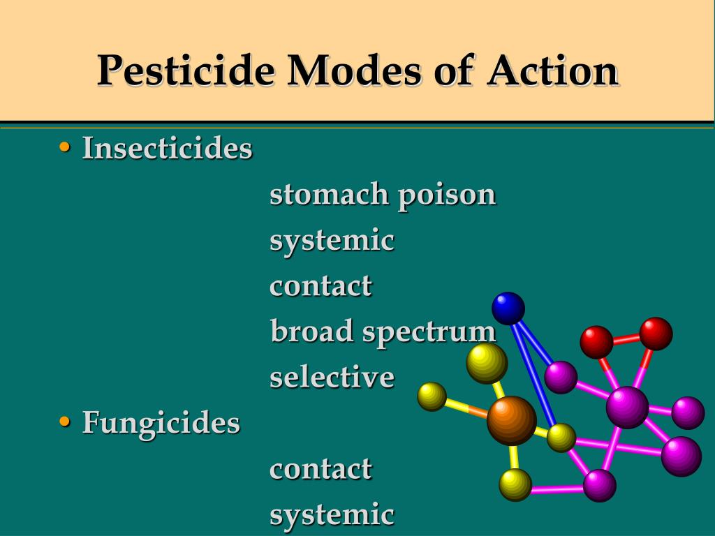 Pesticide Modes of Action