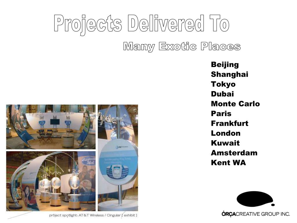 Projects Delivered To