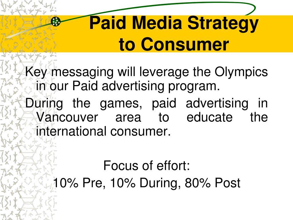 Paid Media Strategy