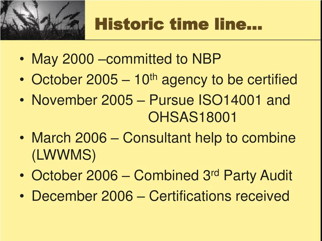 Historic time line…