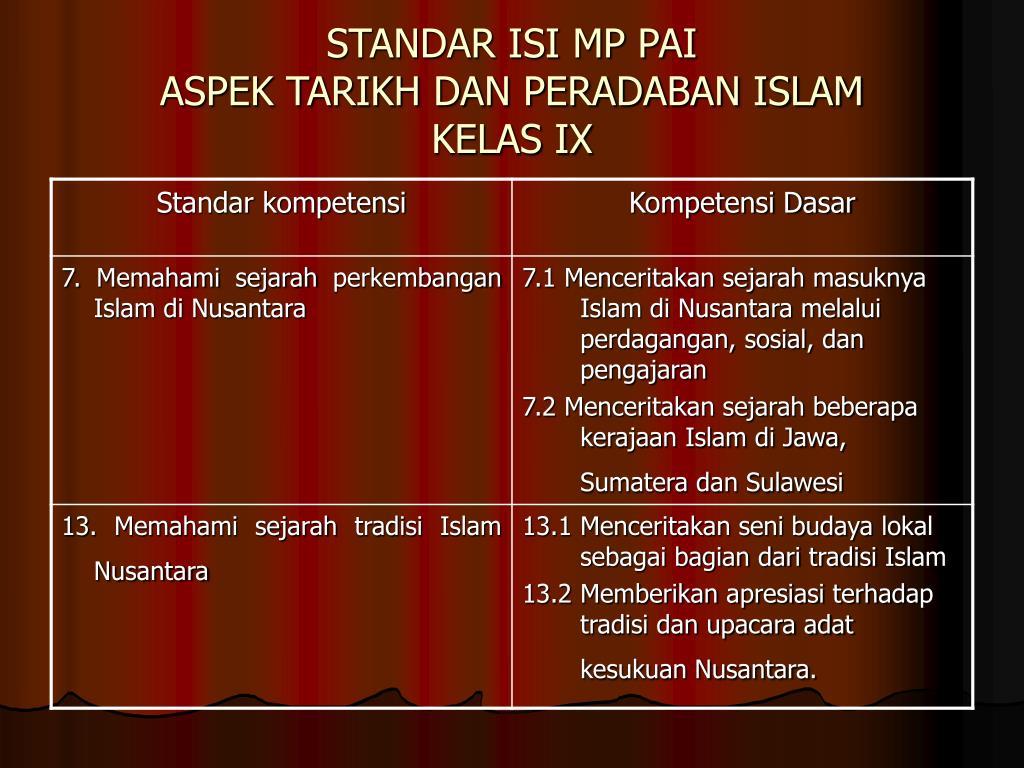 STANDAR ISI MP PAI